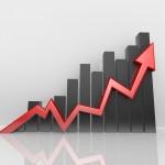 Termijnrekening: Rendement en kosten