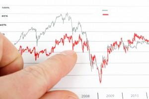 beleggen tips koersverloop grafiek