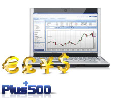 valutahandel plus500